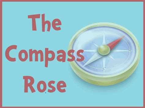 The Compass Rose Promethean ActivInspire ActivBoard